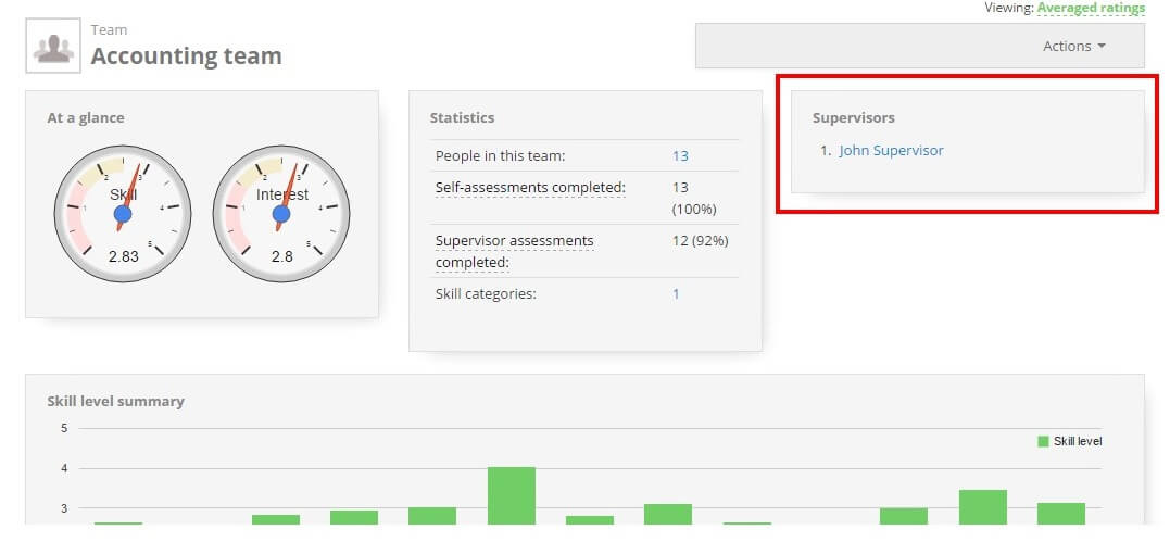 July 2015 Team Supervisor list not displaying correctly for some customers