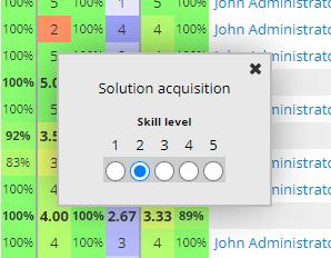 Interactive Skills Matrix Edit
