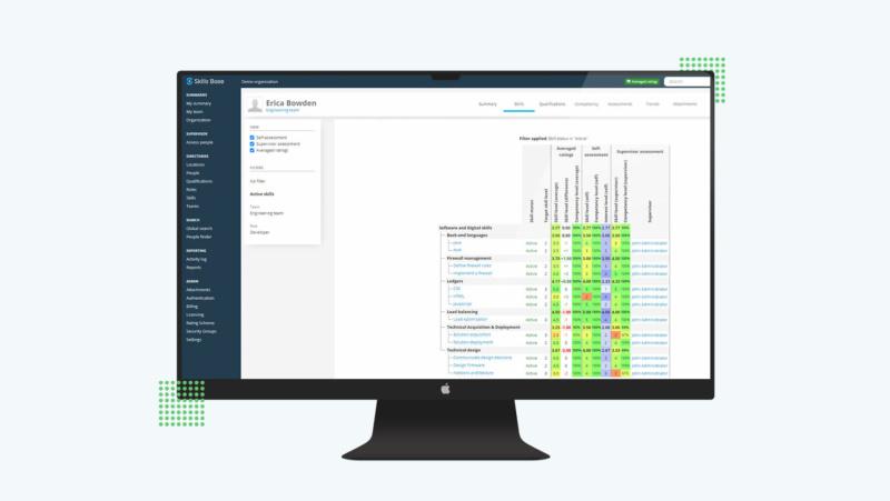 Interactive Skills Matrix Software