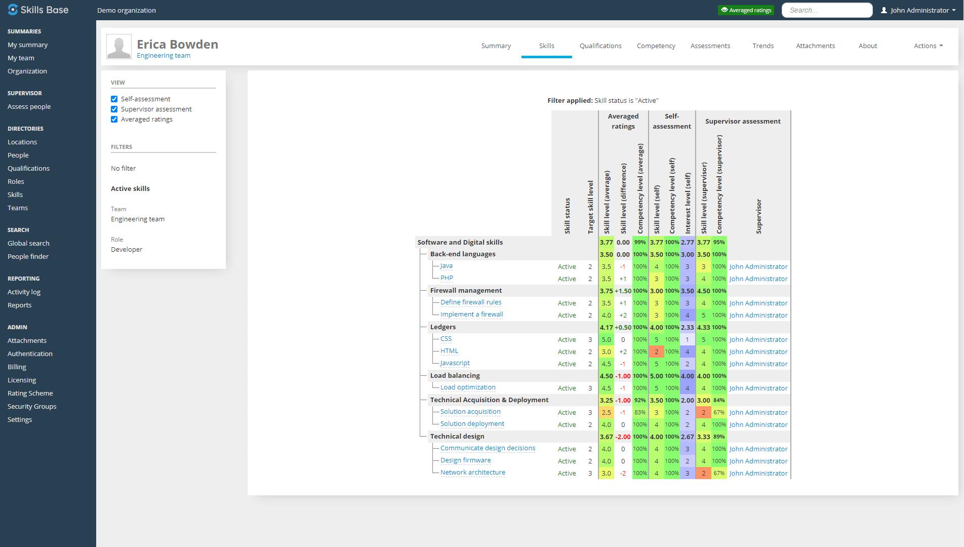 Interactive Skills Matrix