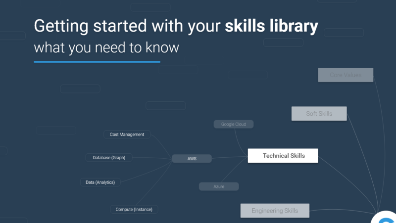 Getting started with your skills library what you need to know