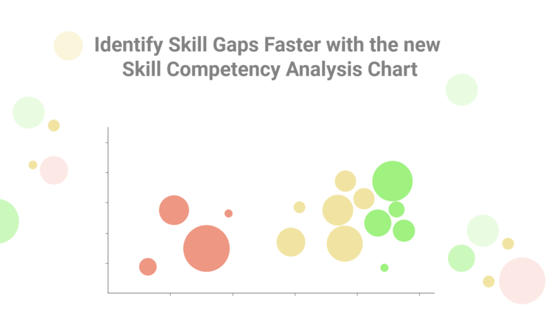 Identify Skill Gaps Faster with the new Skill Competency Analysis Chart