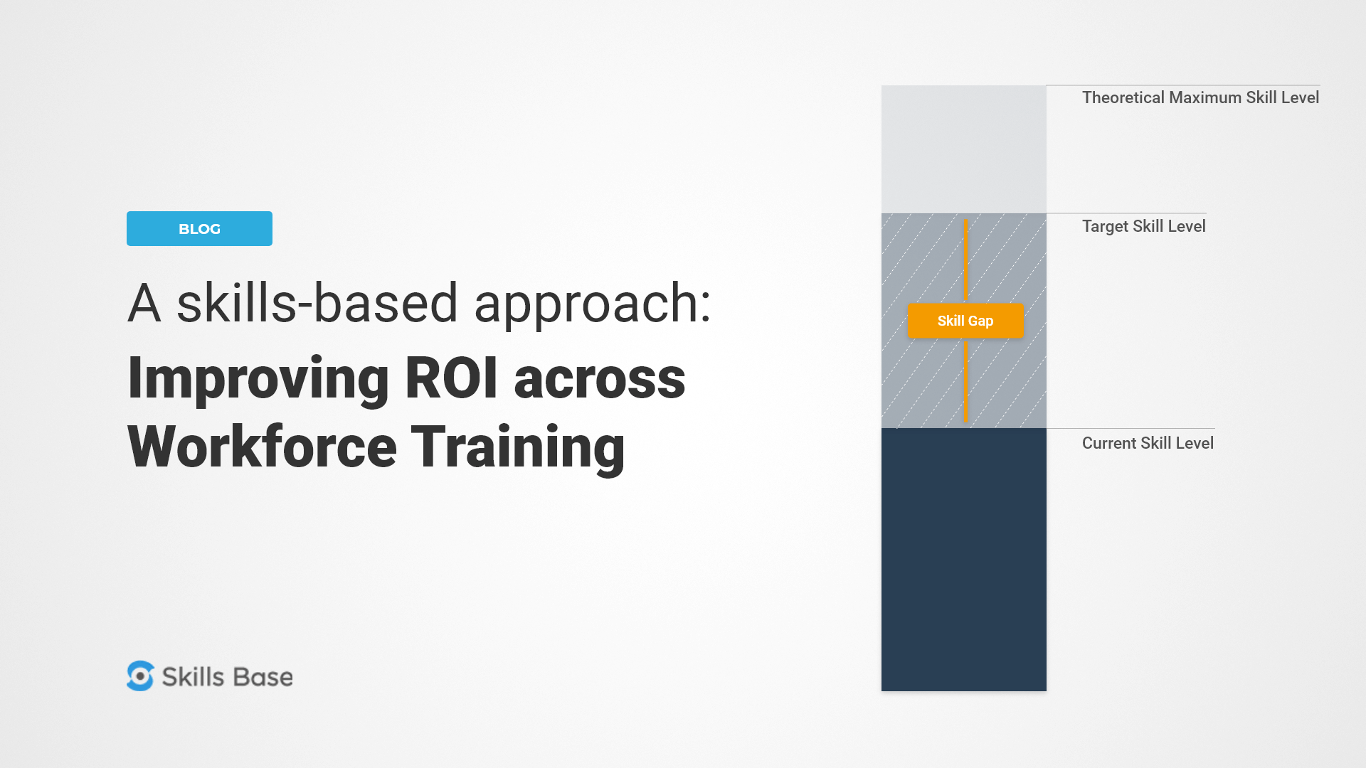 Improving ROI across Workforce Training - Using a skills-based approach