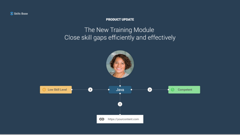 The New Training Module Close skill gaps efficiently and effectively